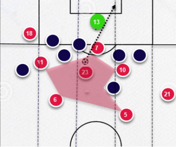 Lolly Goal